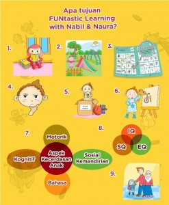 Buku Aktifitas Anak - FUNtastic Learning with Nabil & Naura 2